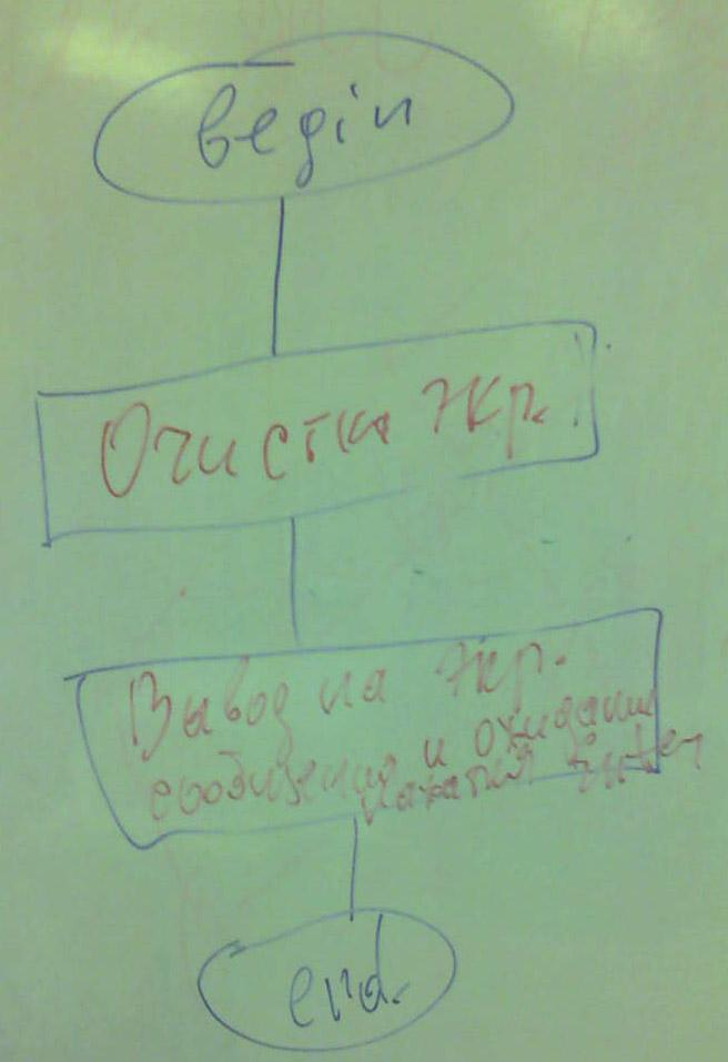соответствующая блок-схема